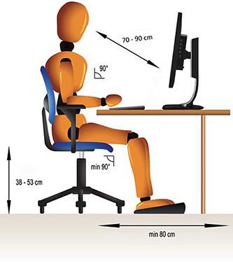 pravilno sedenje na stolici