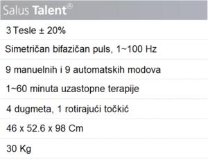 Salus Talent A